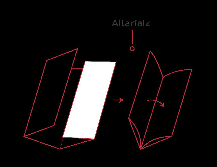 Grafische Darstellung eines Flyers mit altarfalz