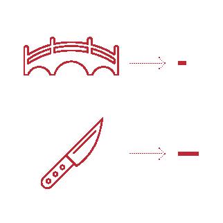 Brücke und Messer Grafik