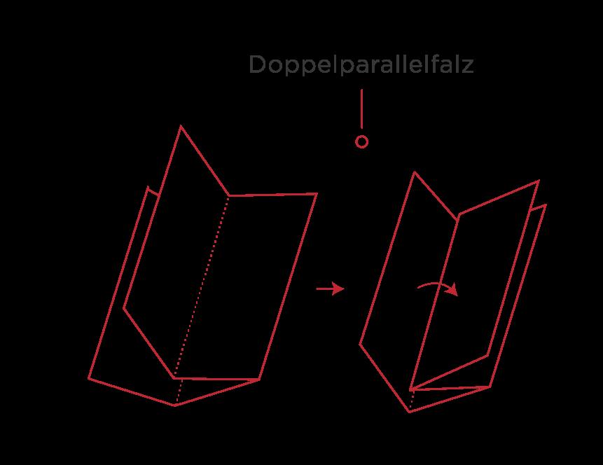 Grafische Darstellung eines Flyers mit doppelparallelfalz