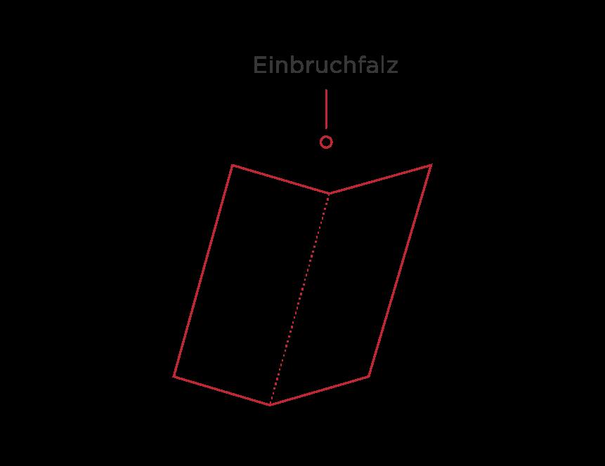 Grafische Darstellung eines einbruchfalz