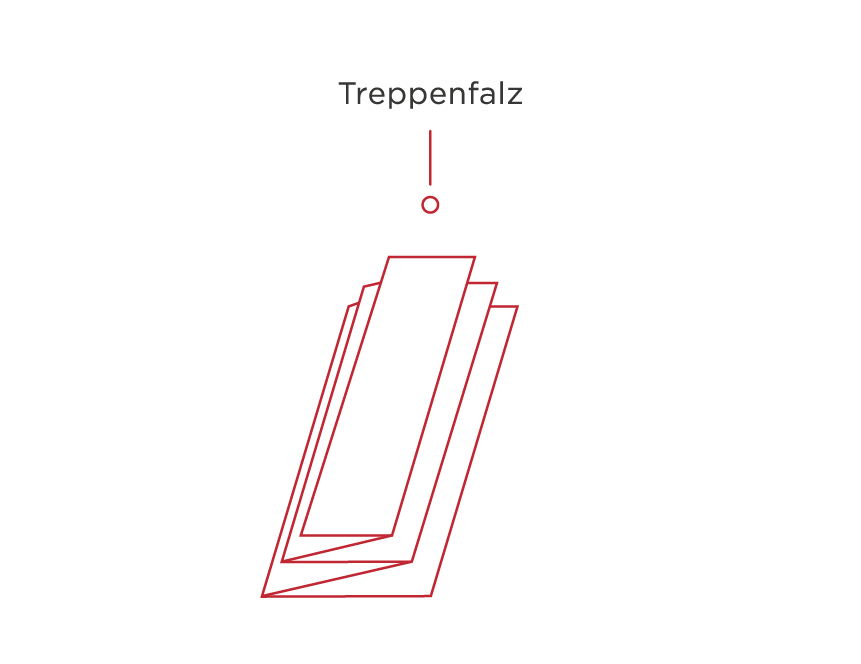 Grafische Darstellung eines treppenflaz